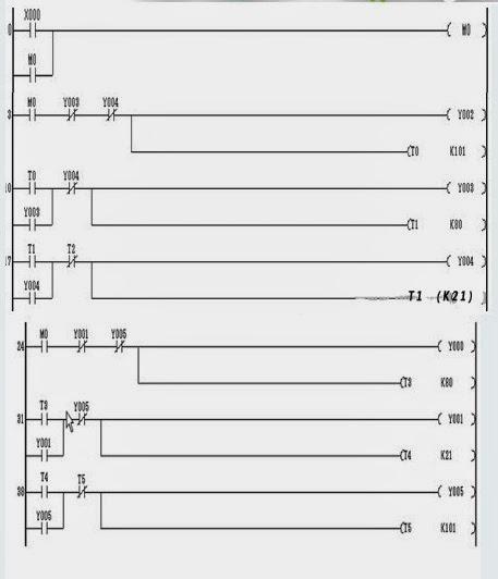 ladder logic diagram traffic light  u2013 readingrat net