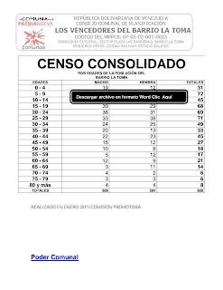 censo consolidado del Barrio La Toma