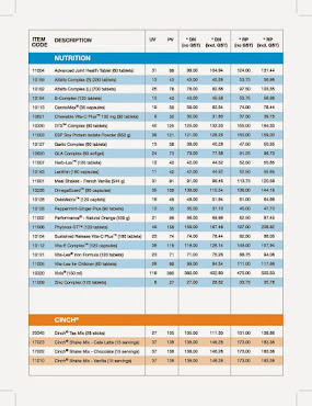 LIST PRICE PRODUK SHAKLEE
