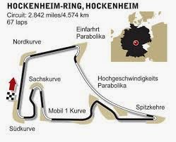 Jerman (Hockenheim)