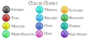 Mood Ring Colors and Meanings