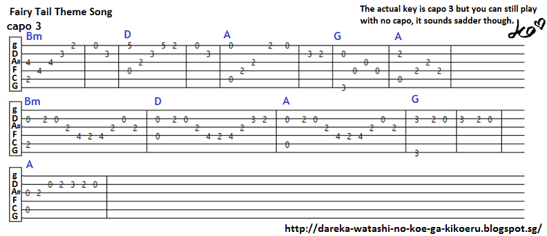 Anime Guitar Tabs: Tabs for Fairy tail Theme Song (OST)
