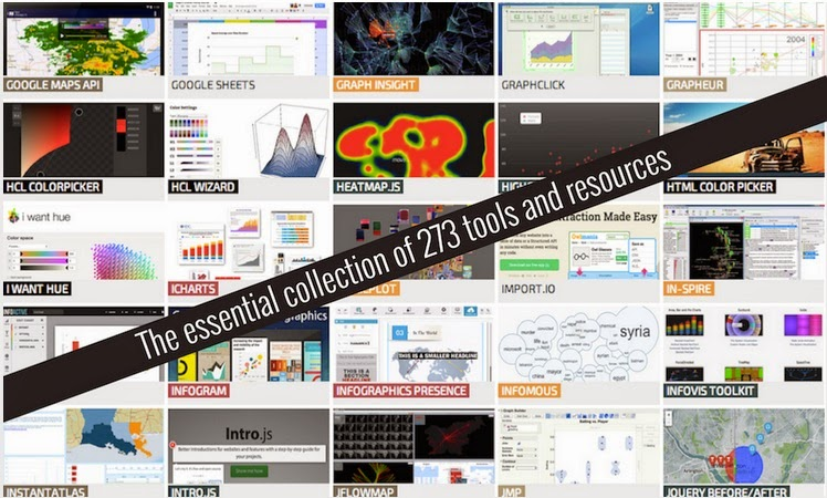 http://www.visualisingdata.com/index.php/resources/