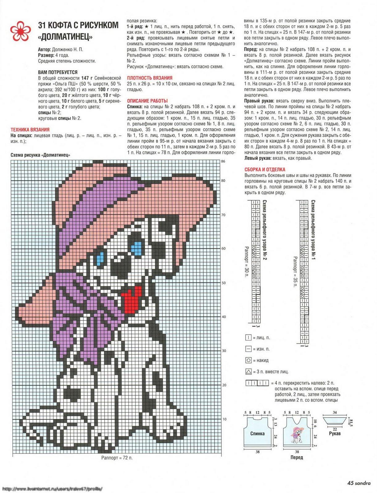 Узоры вязания спицами : видео, схемы, описание 3