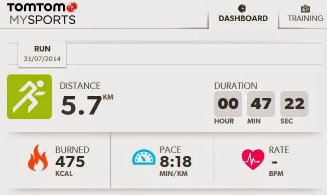 calorieën 5 km hardlopen