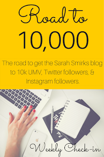 Road to 10,000:  Weekly Blogging Goals & Updates