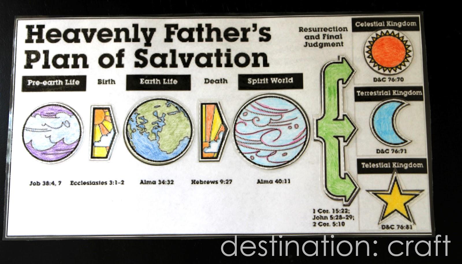 Destination craft laminator plan of salvation fhe for Plan craft