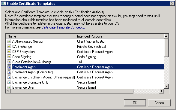 Itechnology blog installing windows 2008 r2 certificate services right click again on certificate templates and select new certificate template to issue select mysmartcard user and click ok to add yelopaper Image collections