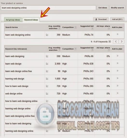 Metode Penelitian Kata Kunci untuk Meningkatkan peringkat  dan Lalu Lintas/Trafik Blog