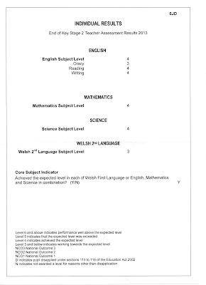 不登校生英国へ 英国の小学校の通知表 学習達成スコア表 Key stage 2 Assessment results
