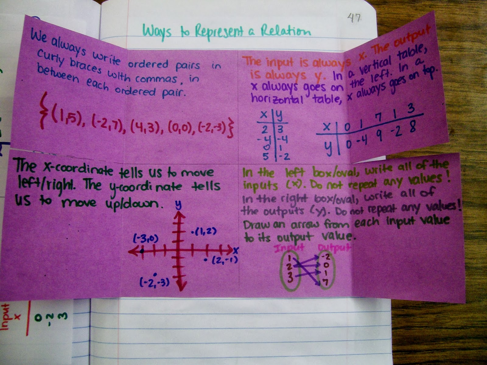 Relations And Functions Worksheet Algebra 2 Worksheets for all ...