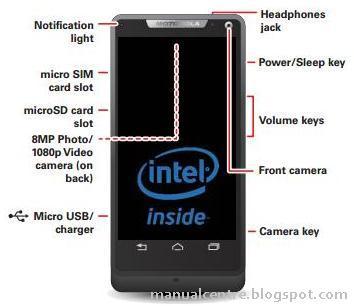 Motorola RAZR i / XT890