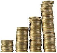 9 Jenis Investasi Berdasarkan Jangka Waktunya