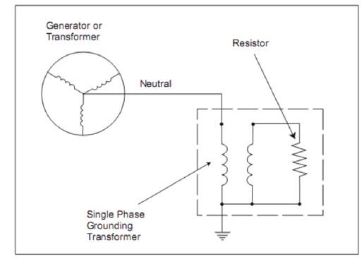 neutral ground resistor schematic neutral ground resistor wiring diagram