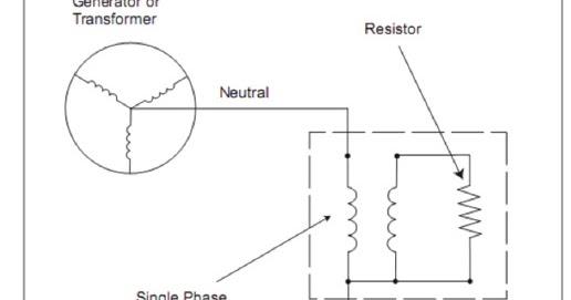 engineering photos videos and articels engineering search engine rh emadrlc blogspot com Padmount Transformer Wiring Diagram Damaged Distribution Transformer Grounding Strap On