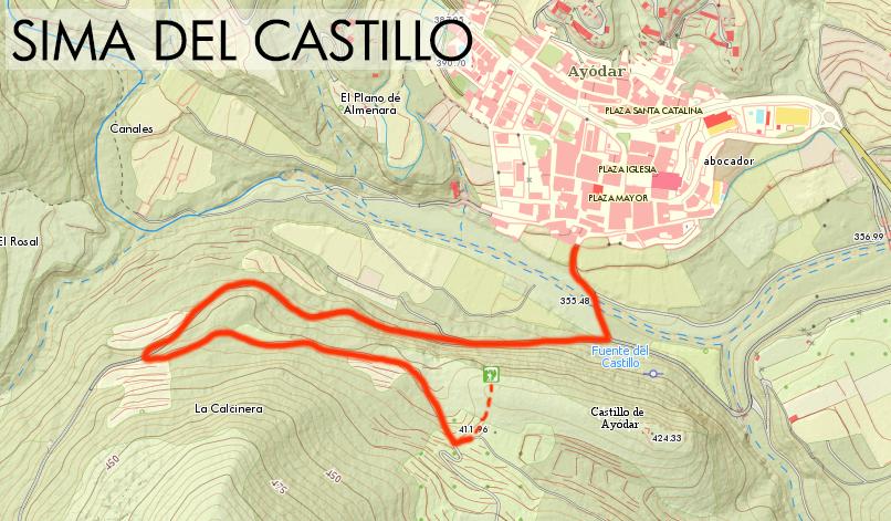 Sima del Castillo
