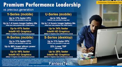 Kehebatan Processor Intel Core Generasi Ke-6 Skylake