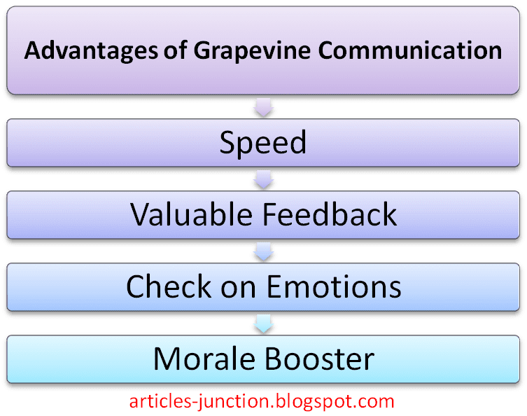 Advantages of grapevine communication