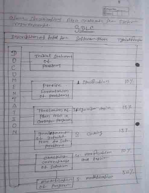 ignou mca solved assignment 2012 13
