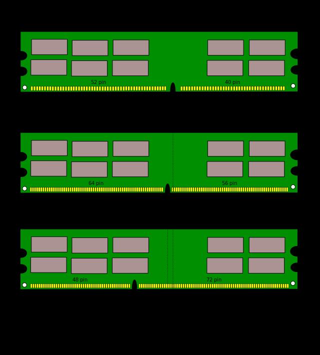 Модули DIMM оперативной памяти