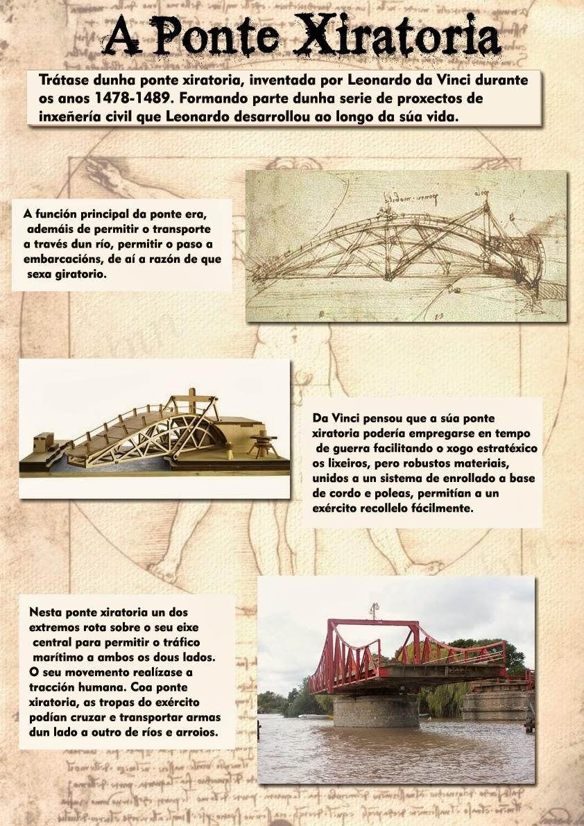 Que traballa Leonardo da Vinci na Hermitage