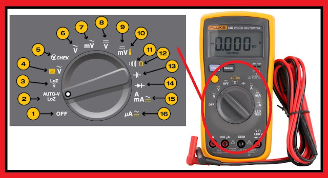 Digital Multimeter Selector
