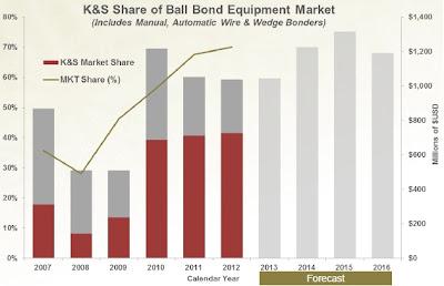 K&S+Market+Share.jpg