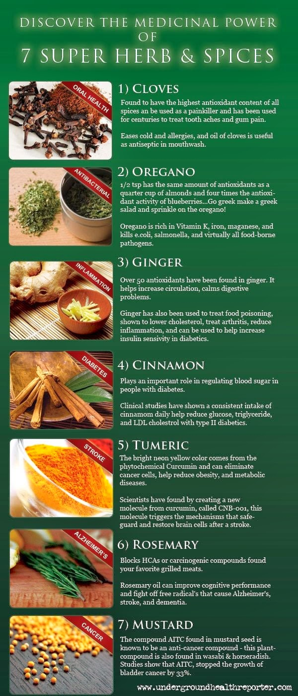 Discover the medicinal power of herbs
