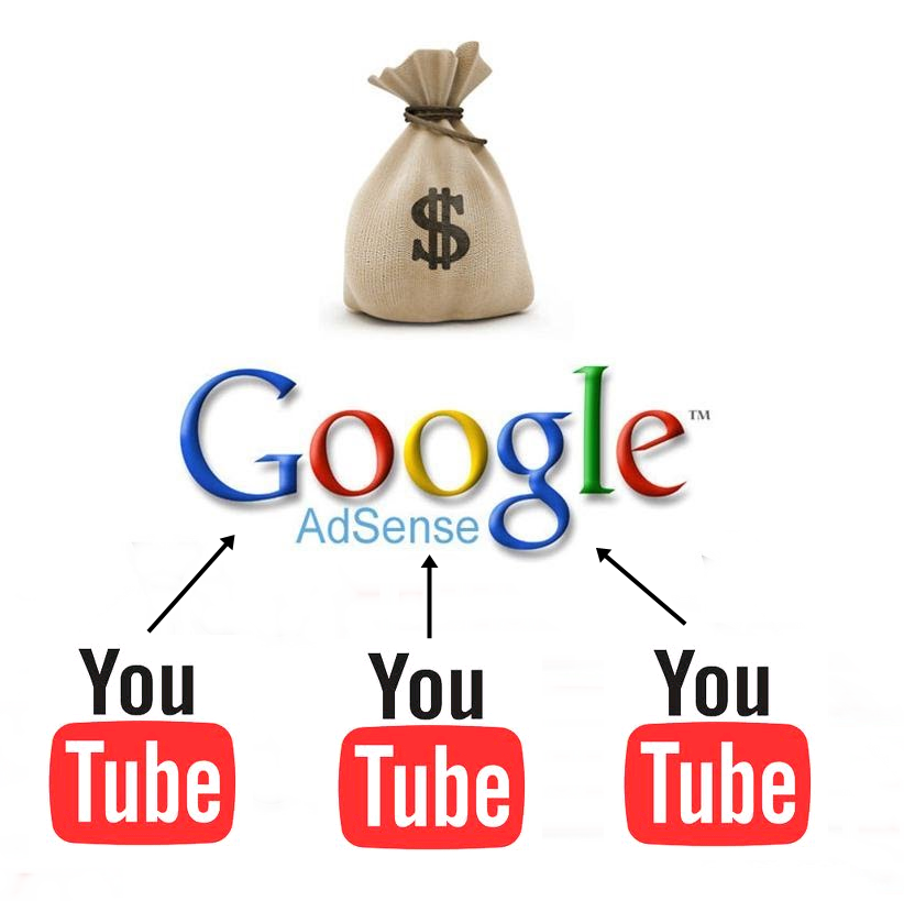 How to Add Two YouTube Account with One Adsense Account ?