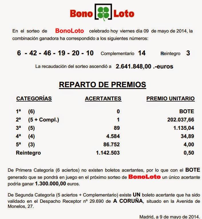 Sorteo 74 de la Bonoloto