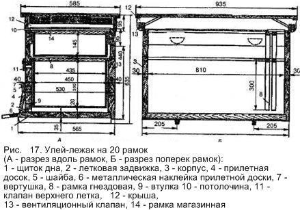 Улей  чертежи 24 рамки 171