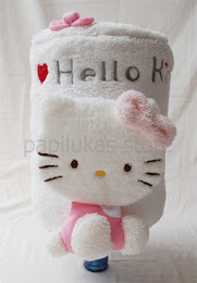 Tutup Galon Hello Kitty