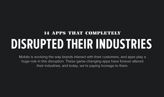 14 Apps That Completely Disrupted Their Industries