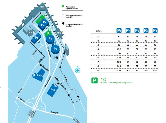 Сколько стоит парковка в аэропорту хельсинки 2018