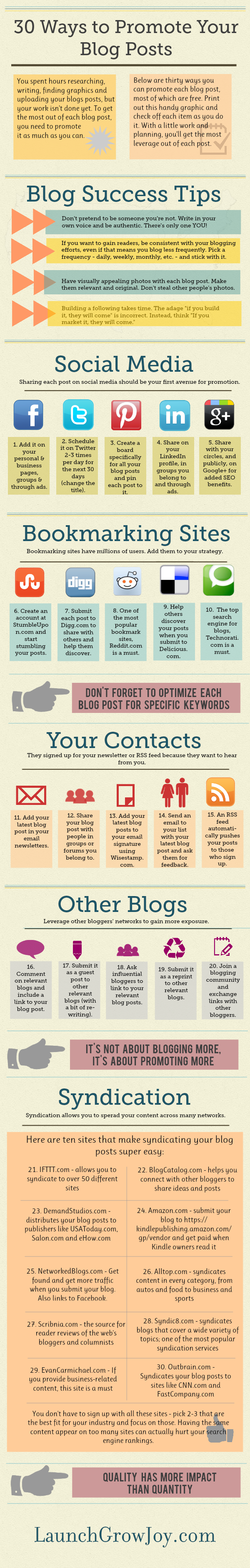 30 Ways To Promote Your Blog Posts - #infographic