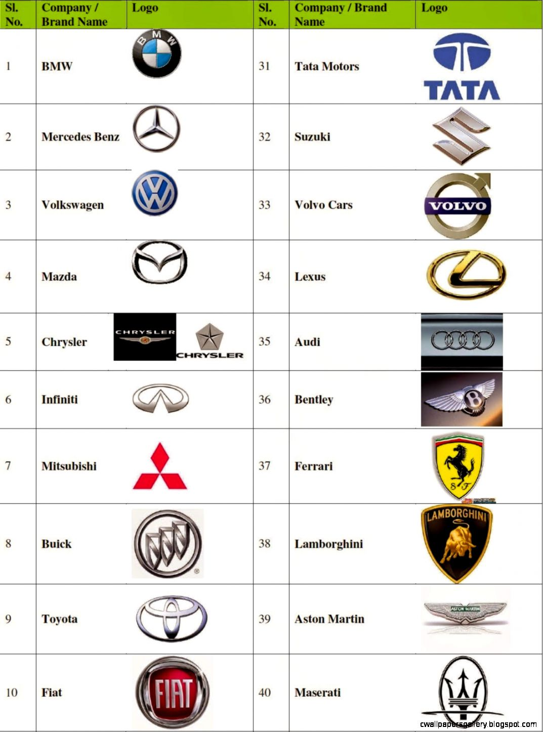 Best Cars Brands and Car Companies Car Brand Logos of Leading Car