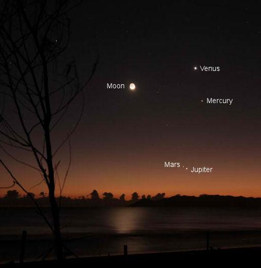 Deep space mercurio venus marte y j piter juntos en el for En 1761 se descubrio la de venus