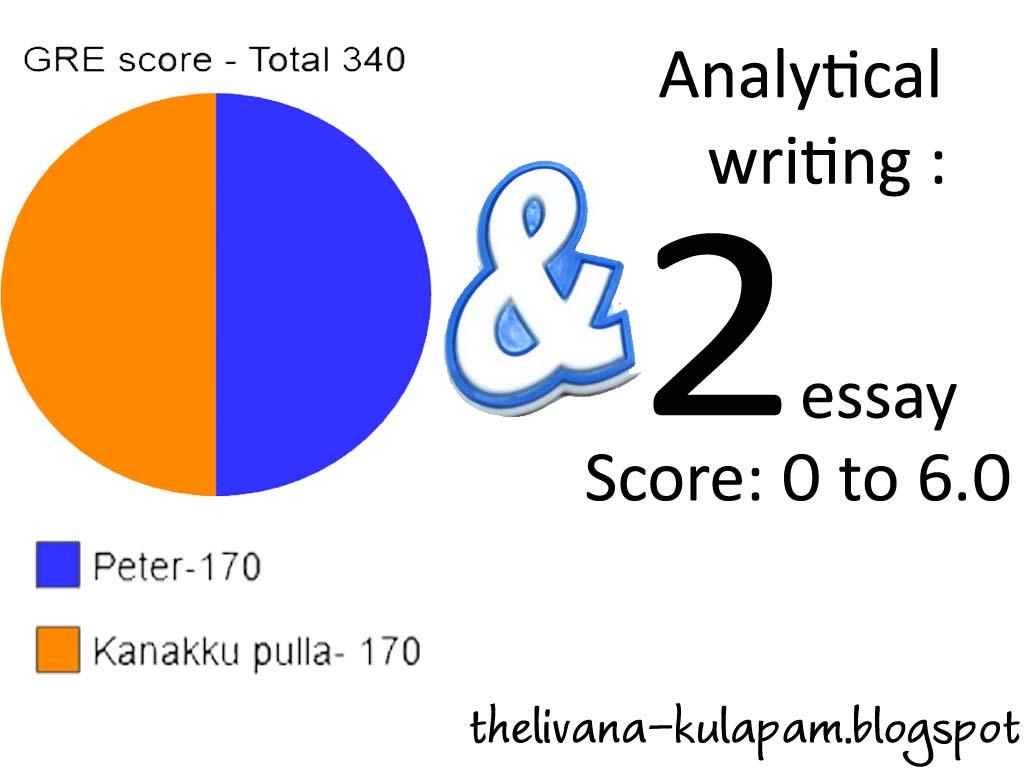 gre essay scoring service