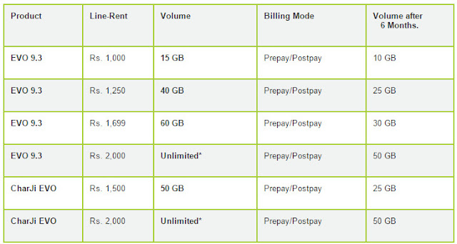 New PTCL EVO and CharJi Packages Price 2015 2016