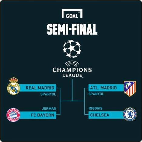 Hasil drawing semifinal liga champion