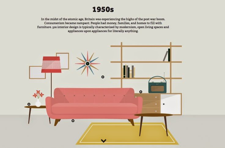 interior design illustrated 1950