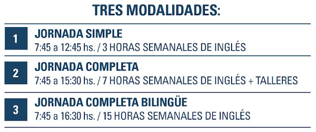 MODALIDADES DEL COLEGIO