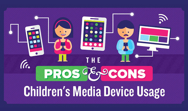 The Pros and Cons of Children's Media Device Usage