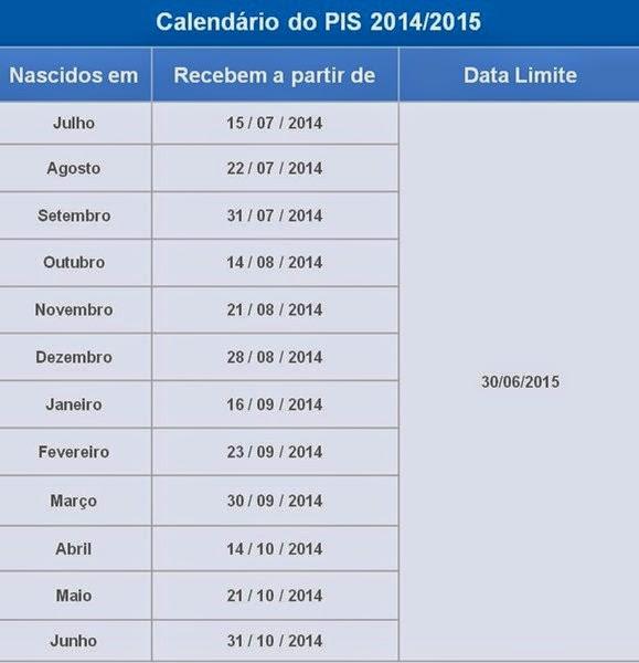 calendário pis 2015