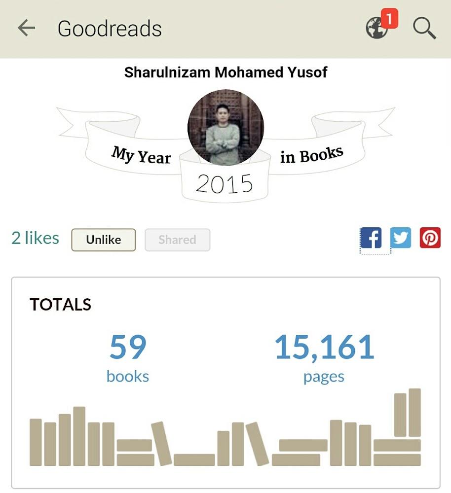 Jumlah bacaan 2015