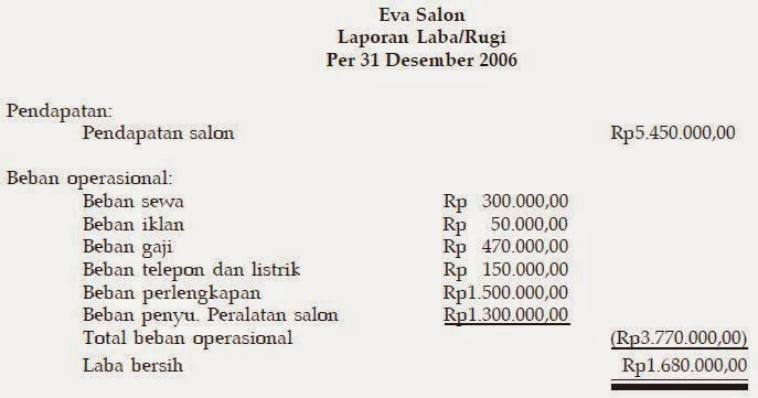 Laporan Laba rugi (income statement)