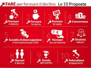 Il Programma in 10 proposte