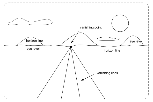 Drawing Using Horizon Lines : Learn to draw d art drawing in perspective with inkscape