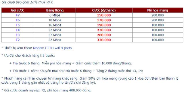 Đăng Ký Lắp Mạng Wifi FPT Huyện Gia Lâm 1