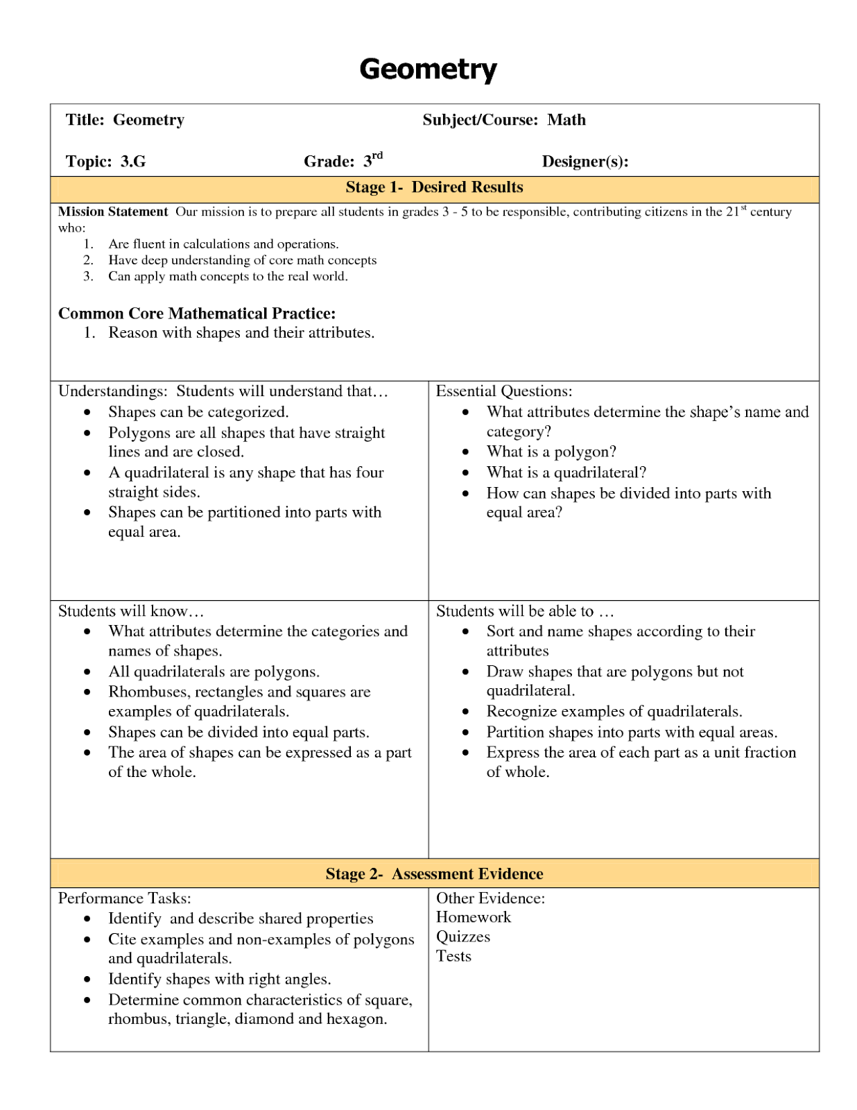 ubd lesson plan for mthematics 2 Ubd: design team resources search this site home  lesson plan resources standards  sample ubd units math 6-12 selection file type icon file name description.